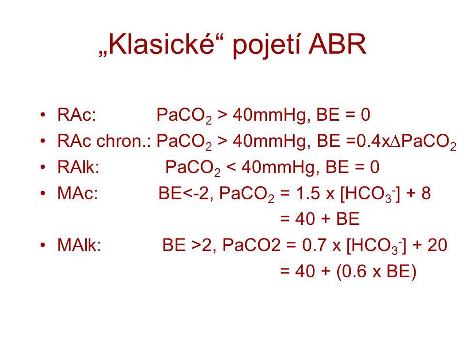 """Klasické pojetí ABR RAc: PaCO2 > 40mmHg, BE = 0"