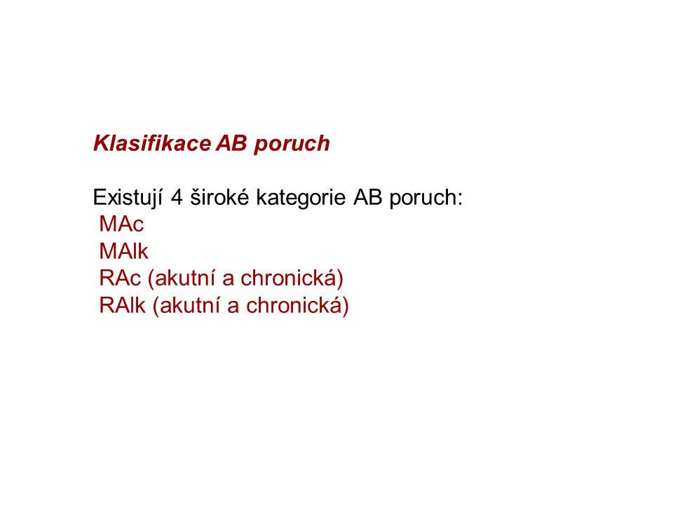 Klasifikace AB poruch Existují 4 široké kategorie AB poruch: MAc. MAlk. RAc (akutní a chronická)