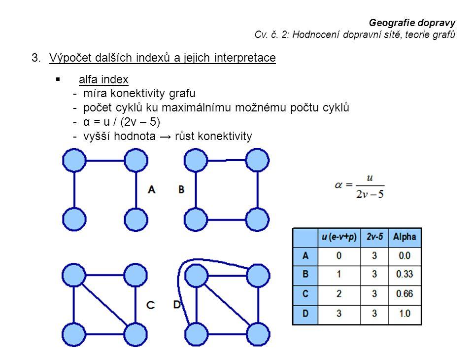 3. Výpočet dalších indexů a jejich interpretace alfa index