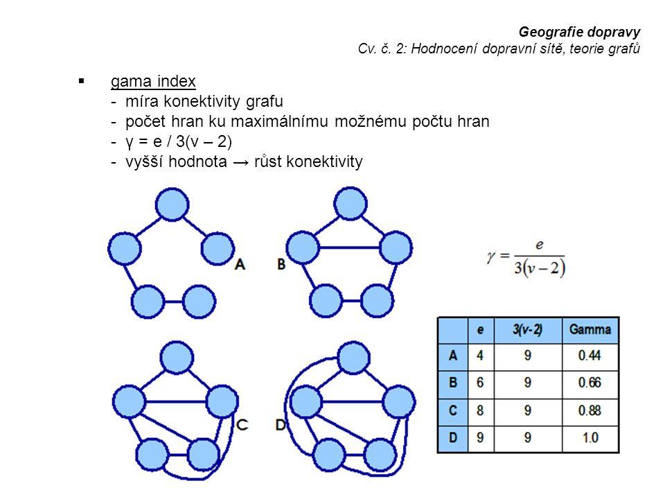 - míra konektivity grafu