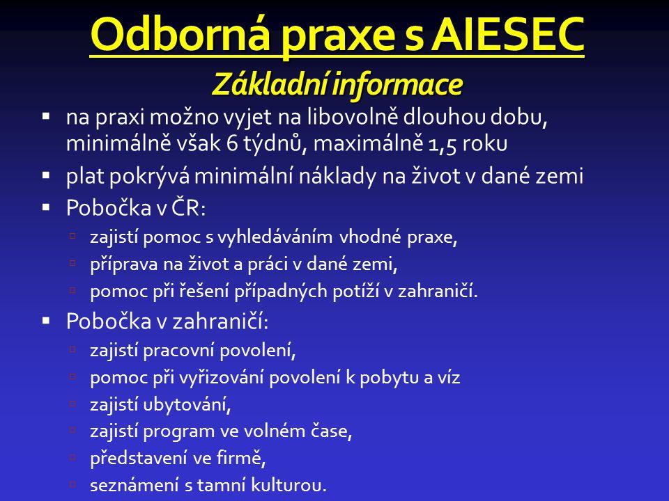 Odborná praxe s AIESEC Základní informace