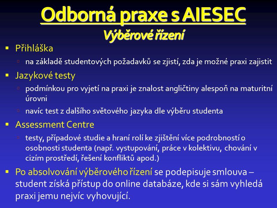 Odborná praxe s AIESEC Výběrové řízení