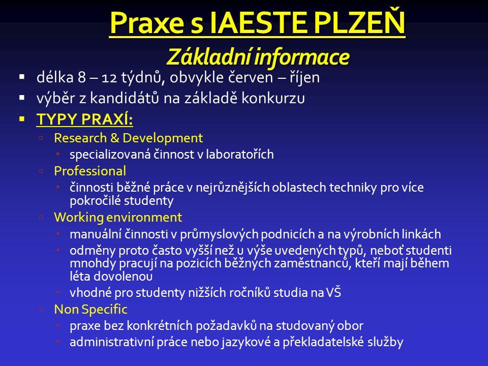 Praxe s IAESTE PLZEŇ Základní informace