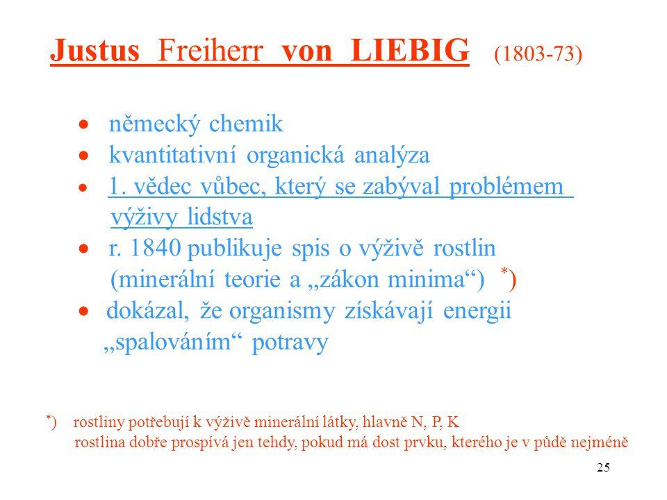 Justus Freiherr von LIEBIG (1803-73)