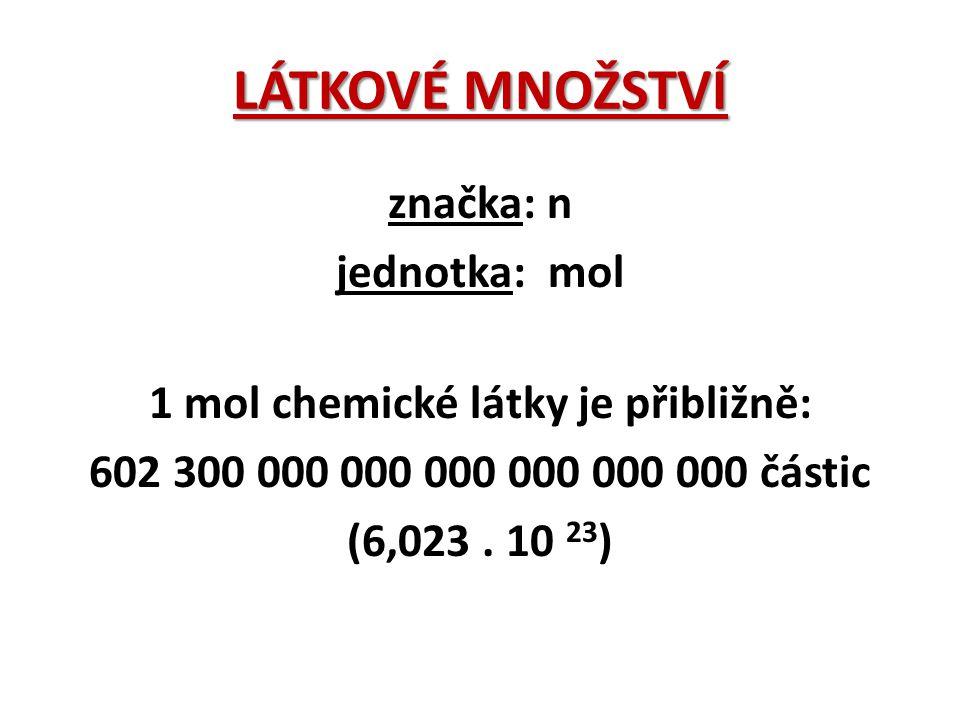 LÁTKOVÉ MNOŽSTVÍ značka: n jednotka: mol 1 mol chemické látky je přibližně: 602 300 000 000 000 000 000 000 částic (6,023 .