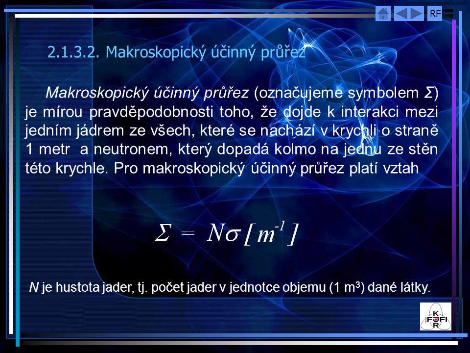 2.1.3.2. Makroskopický účinný průřez