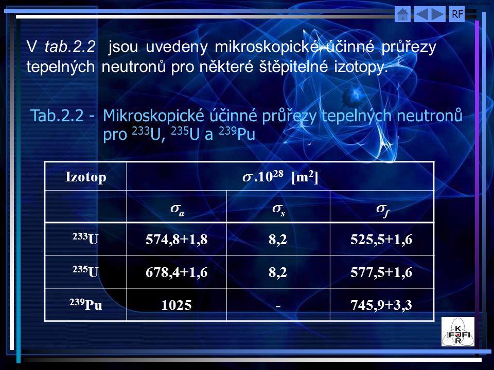 V tab.2.2 jsou uvedeny mikroskopické účinné průřezy tepelných neutronů pro některé štěpitelné izotopy.