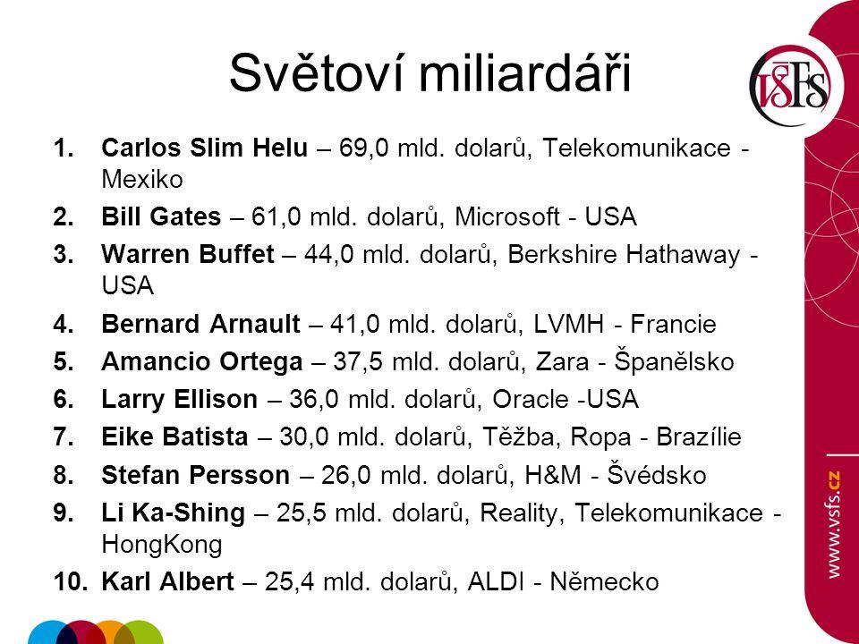 Světoví miliardáři Carlos Slim Helu – 69,0 mld. dolarů, Telekomunikace - Mexiko. Bill Gates – 61,0 mld. dolarů, Microsoft - USA.