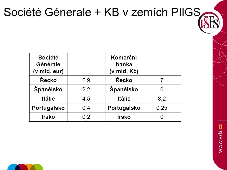 Société Génerale + KB v zemích PIIGS