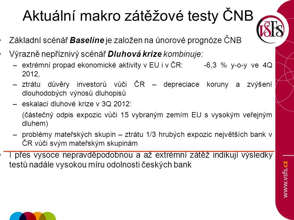 Aktuální makro zátěžové testy ČNB