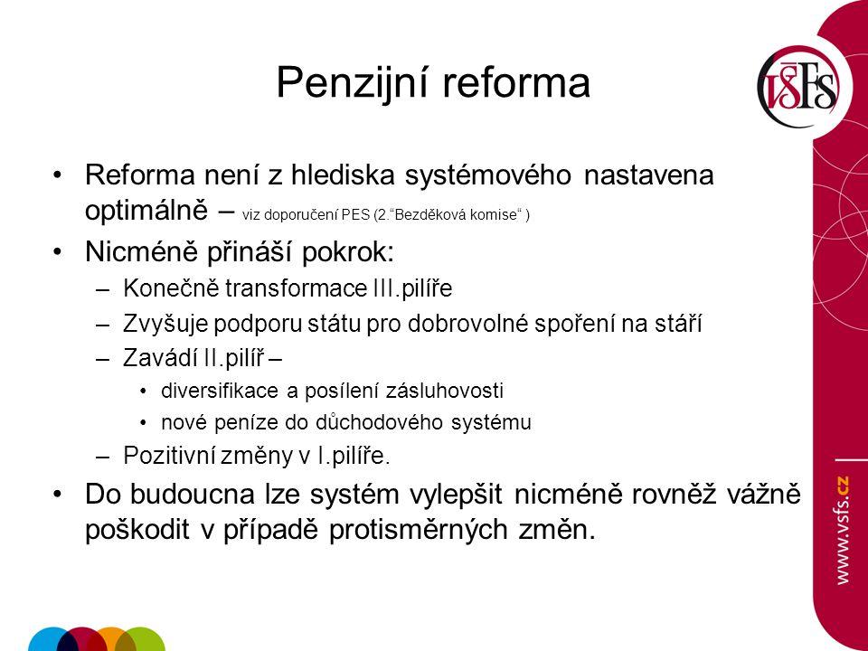 Penzijní reforma Reforma není z hlediska systémového nastavena optimálně – viz doporučení PES (2. Bezděková komise )