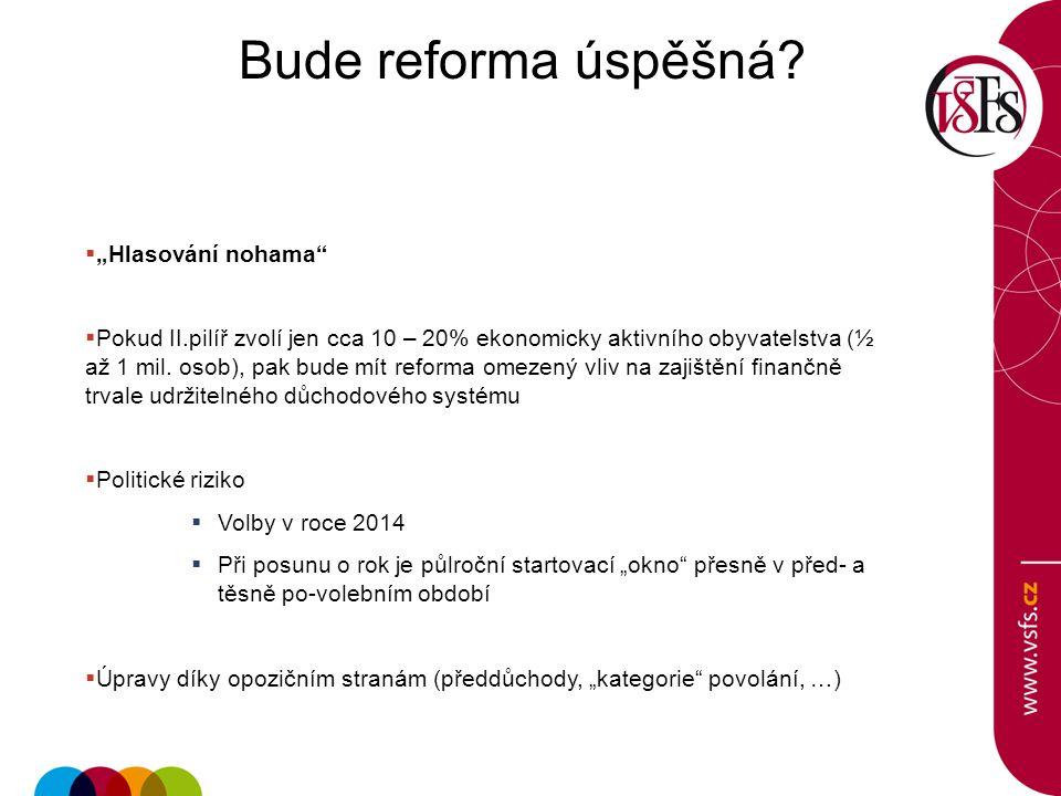 Bude reforma úspěšná VODNÍ BOHATSTVÍ ČESKÉ REPUBLIKY