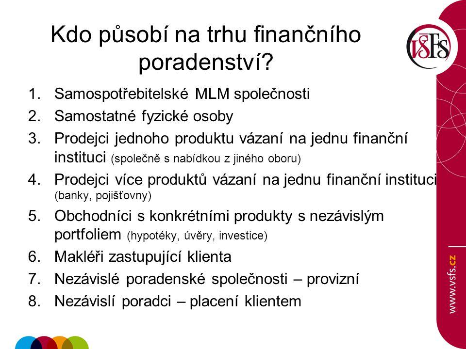 Kdo působí na trhu finančního poradenství