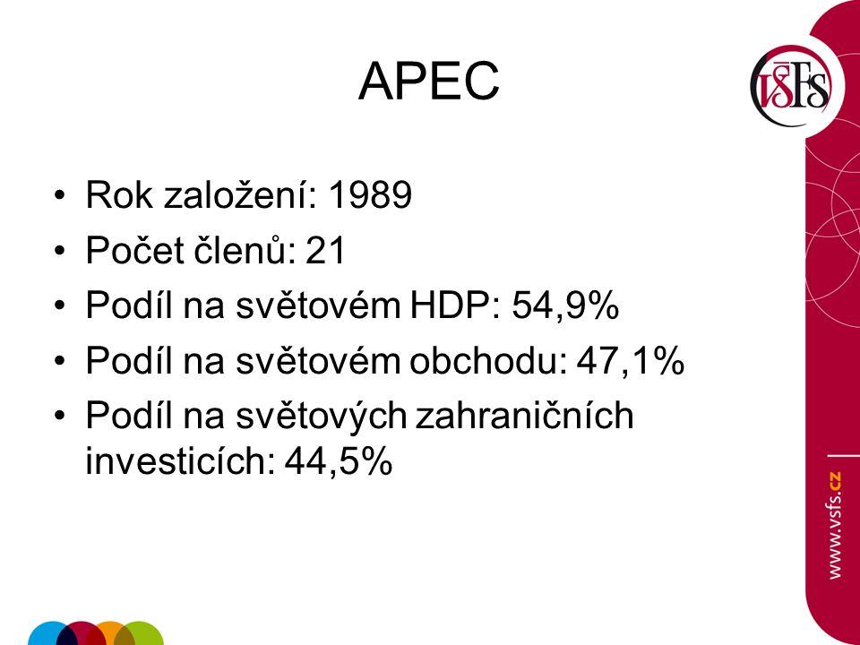 APEC Rok založení: 1989 Počet členů: 21 Podíl na světovém HDP: 54,9%