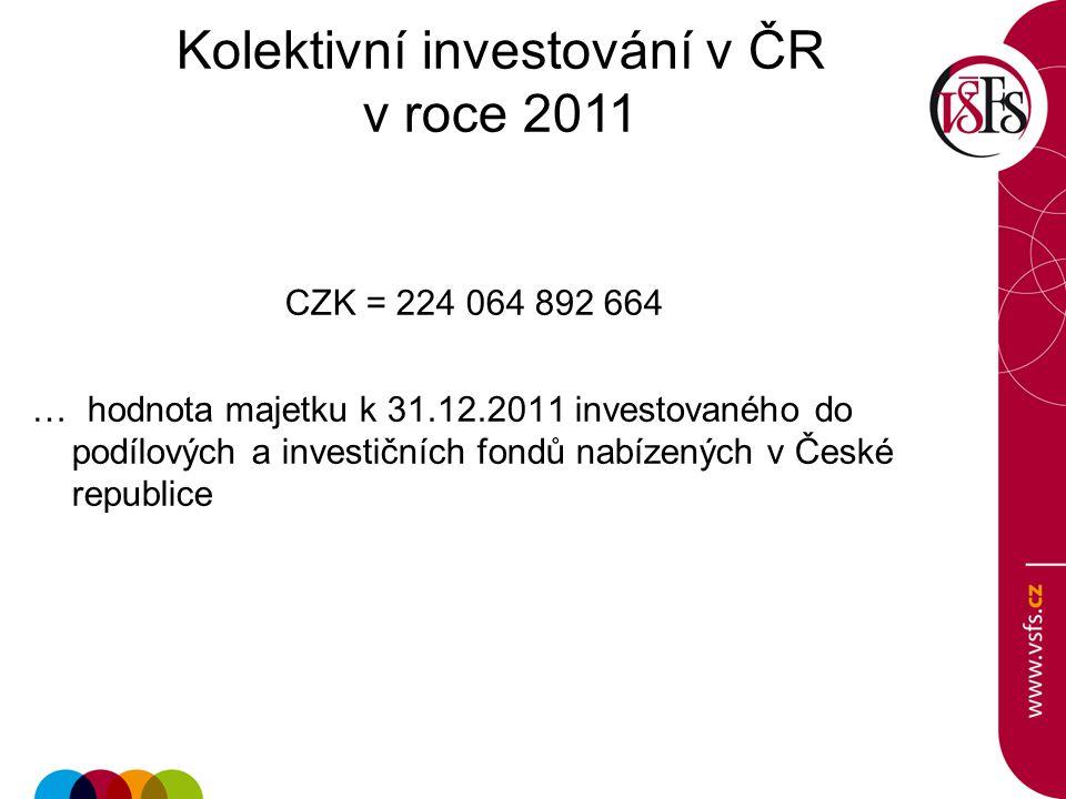 Kolektivní investování v ČR v roce 2011