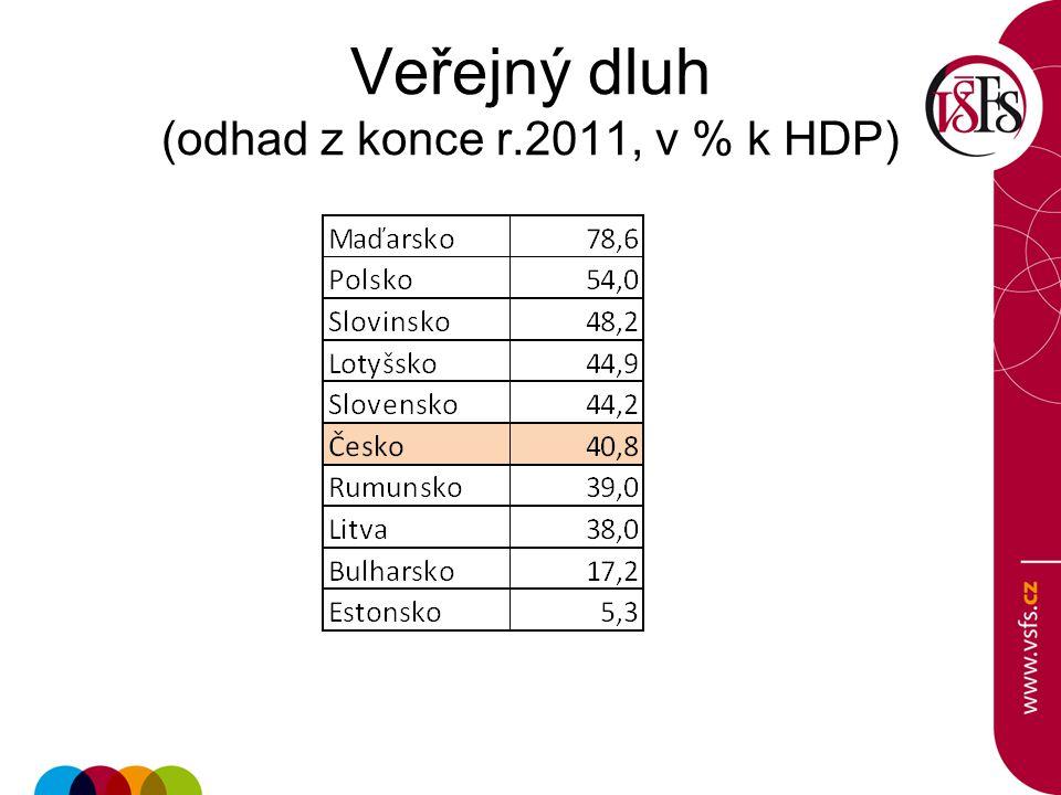 Veřejný dluh (odhad z konce r.2011, v % k HDP)