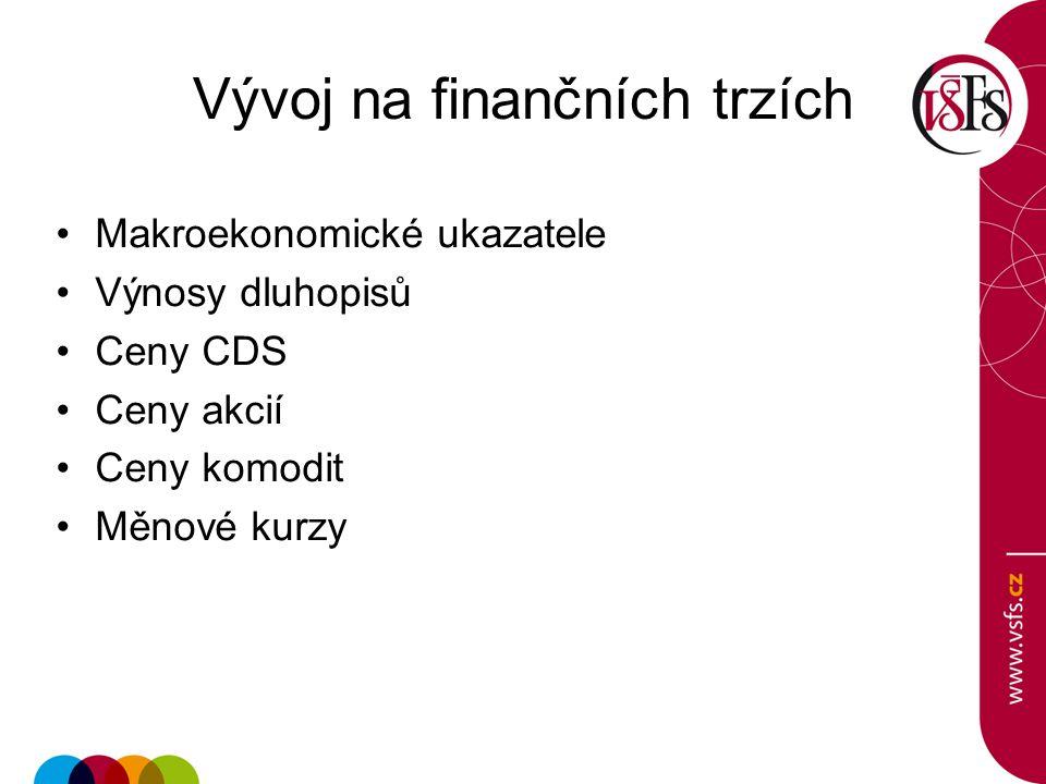 Vývoj na finančních trzích