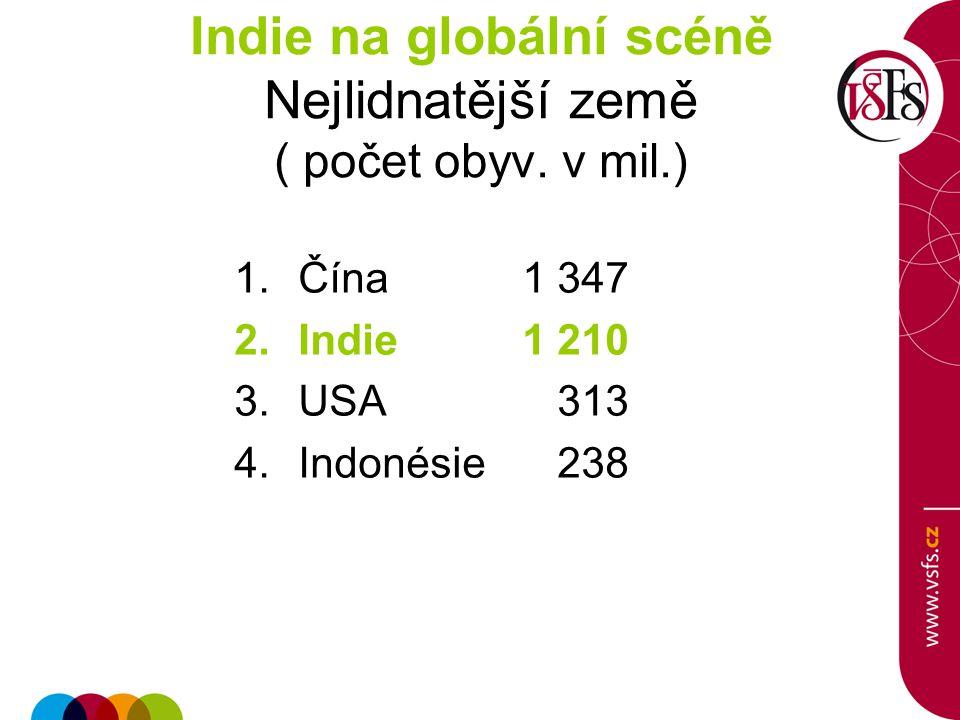 Indie na globální scéně Nejlidnatější země ( počet obyv. v mil.)