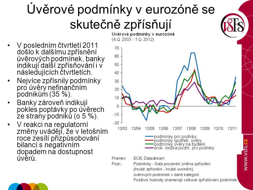 Úvěrové podmínky v eurozóně se skutečně zpřísňují