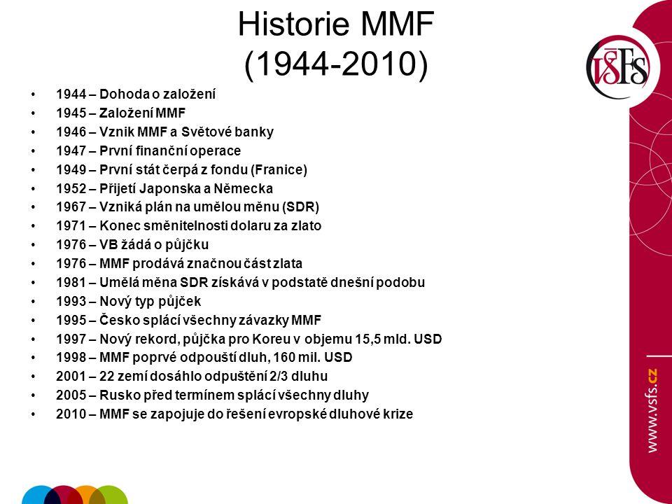 Historie MMF (1944-2010) 1944 – Dohoda o založení 1945 – Založení MMF