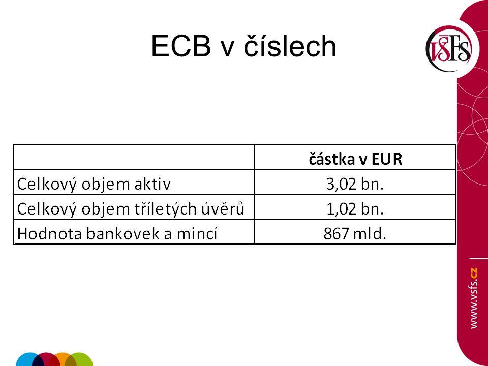 ECB v číslech