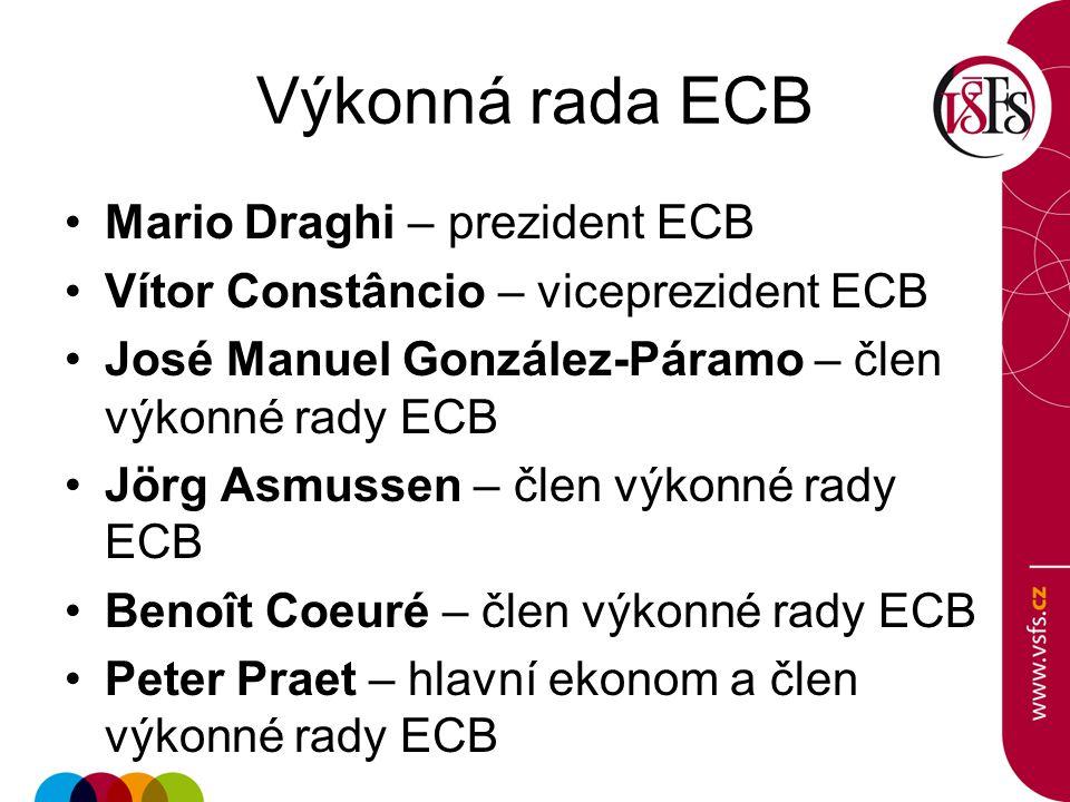 Výkonná rada ECB Mario Draghi – prezident ECB