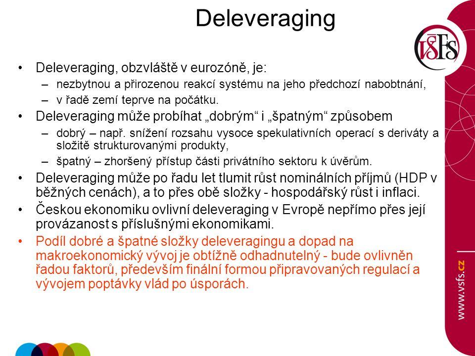 Deleveraging Deleveraging, obzvláště v eurozóně, je: