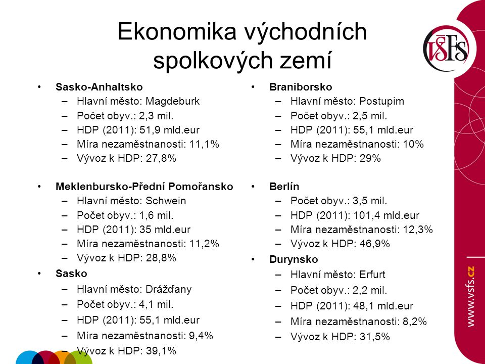 Ekonomika východních spolkových zemí