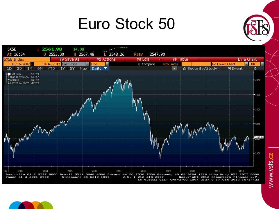 Euro Stock 50