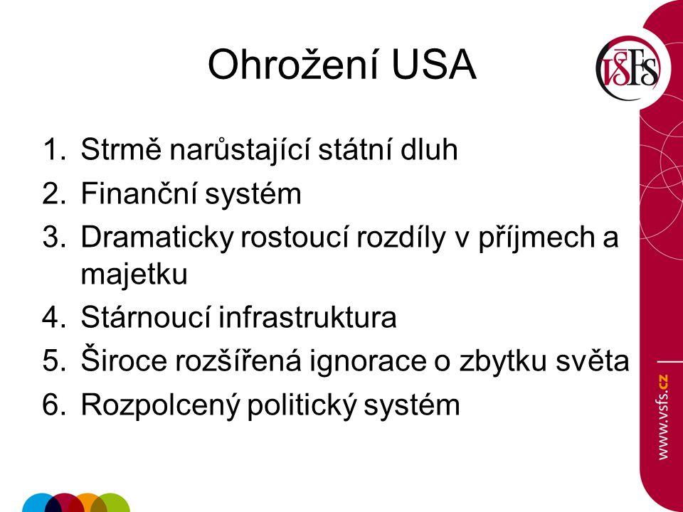 Ohrožení USA Strmě narůstající státní dluh Finanční systém