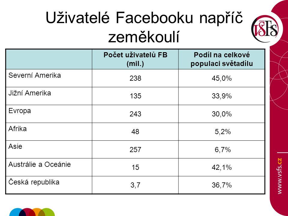Uživatelé Facebooku napříč zeměkoulí