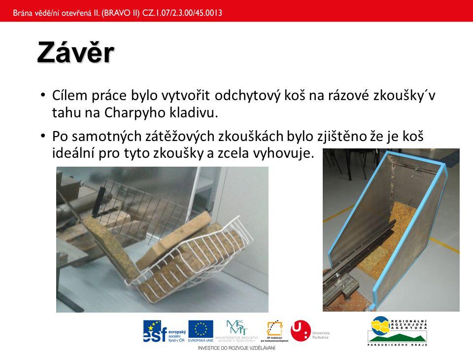 Závěr Cílem práce bylo vytvořit odchytový koš na rázové zkoušky´v tahu na Charpyho kladivu.