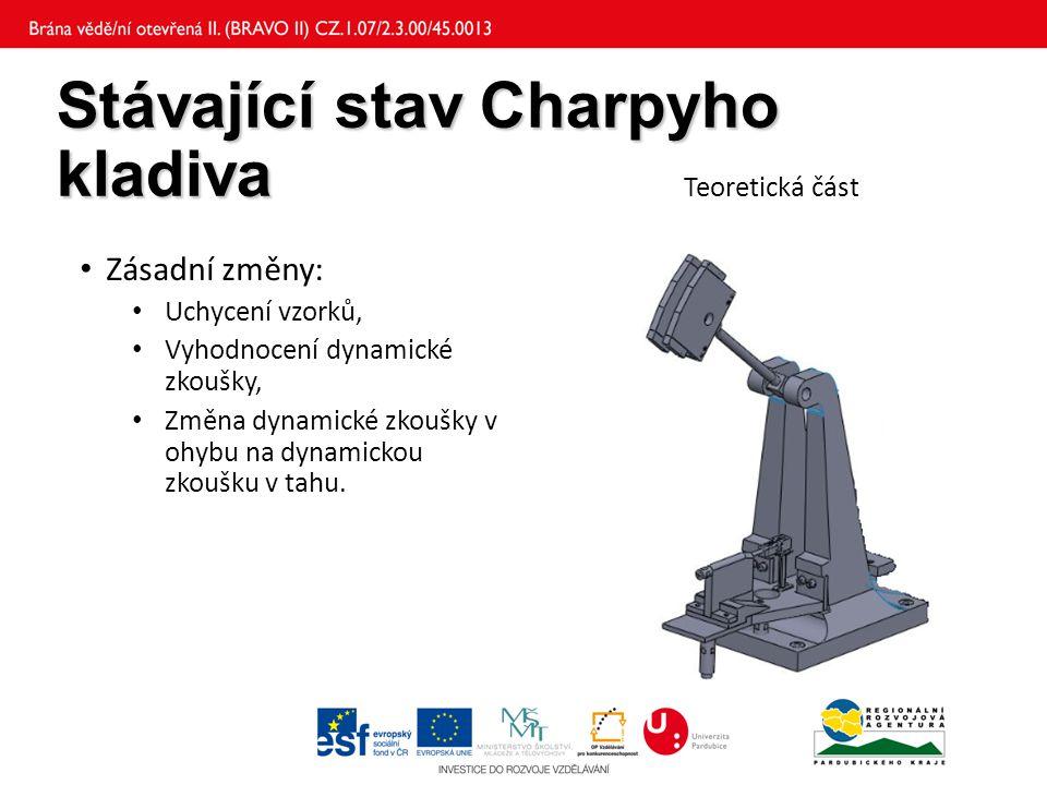 Stávající stav Charpyho kladiva Teoretická část