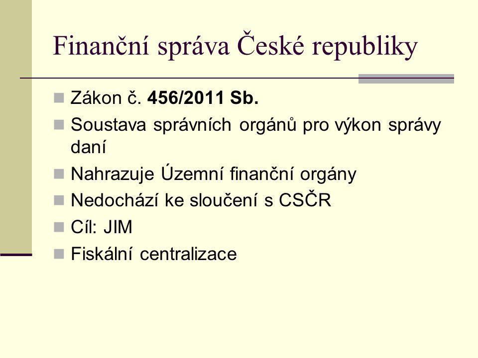 Finanční správa České republiky