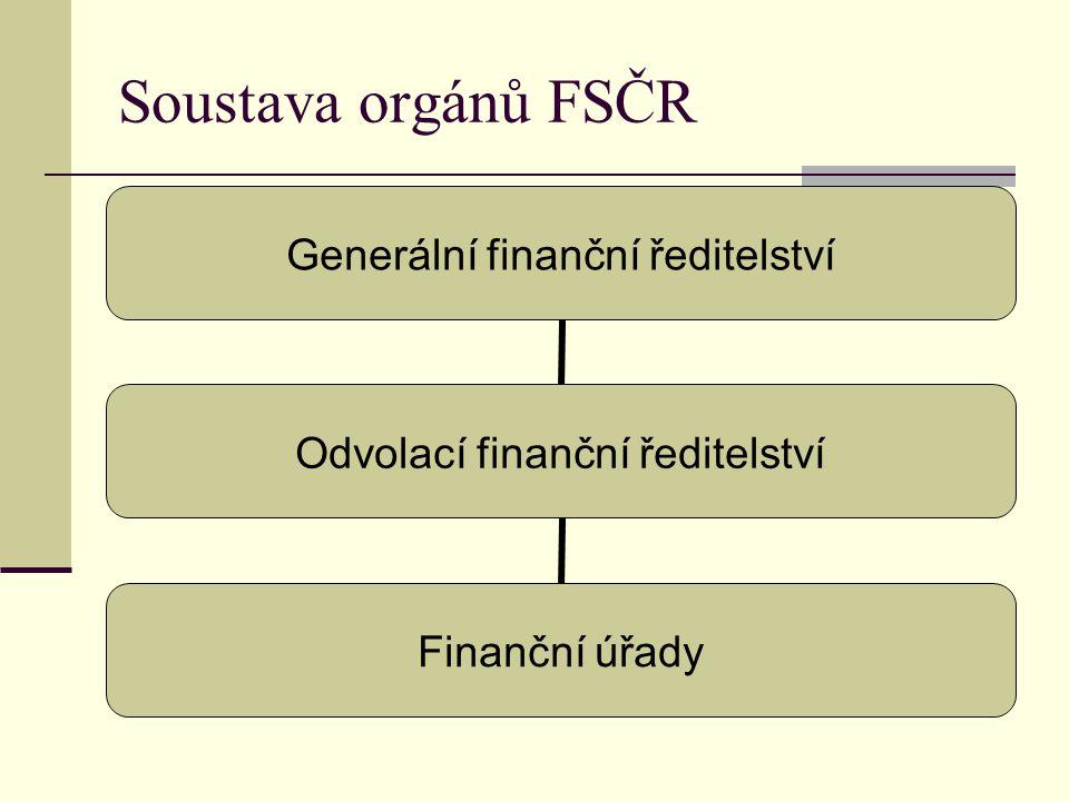 Soustava orgánů FSČR