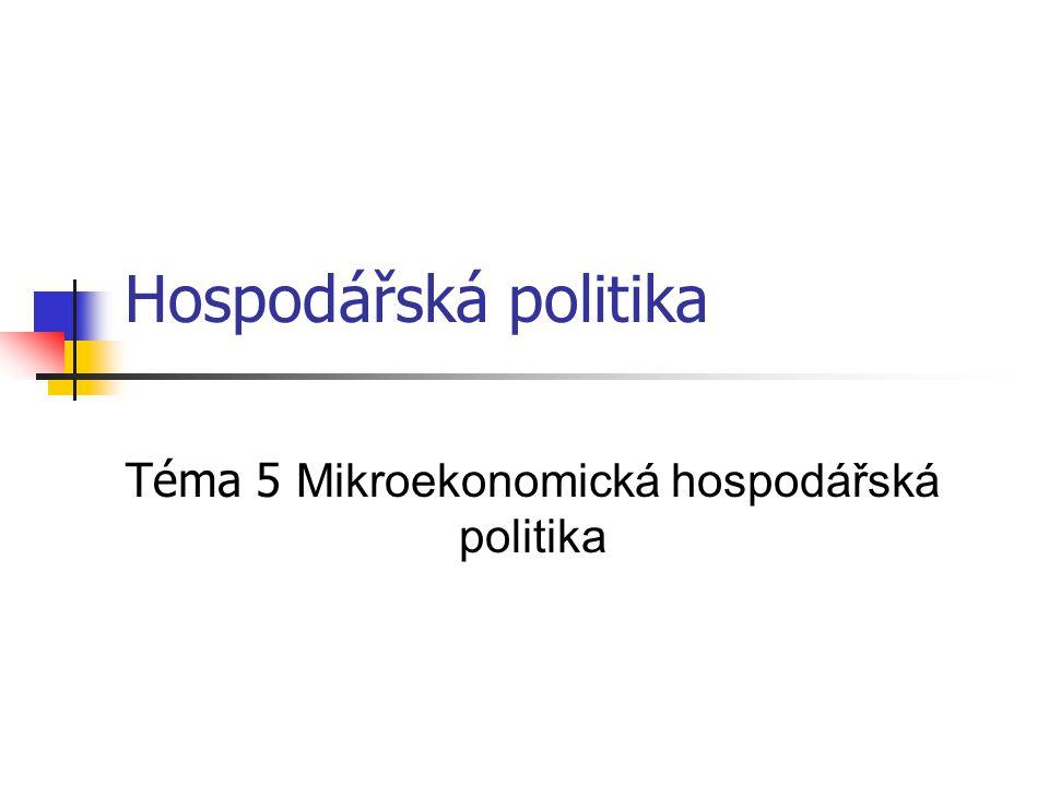 Téma 5 Mikroekonomická hospodářská politika