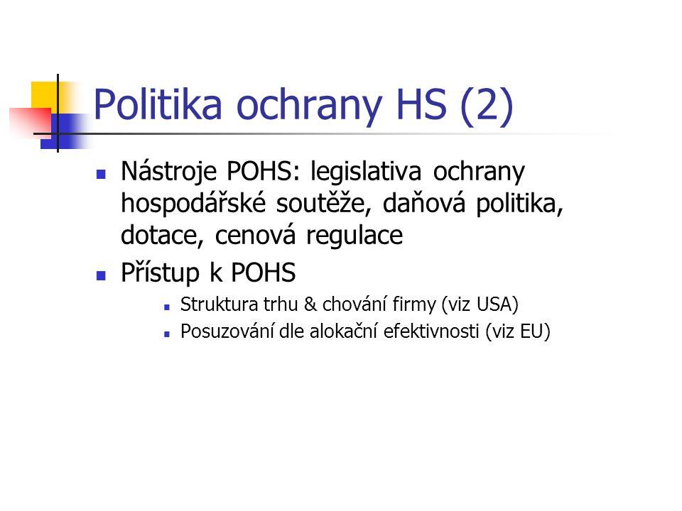 Politika ochrany HS (2) Nástroje POHS: legislativa ochrany hospodářské soutěže, daňová politika, dotace, cenová regulace.