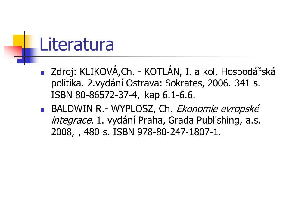 Literatura Zdroj: KLIKOVÁ,Ch. - KOTLÁN, I. a kol. Hospodářská politika. 2.vydání Ostrava: Sokrates, 2006. 341 s. ISBN 80-86572-37-4, kap 6.1-6.6.