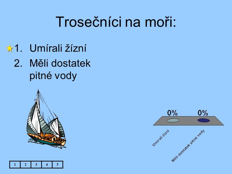 Trosečníci na moři: Umírali žízní Měli dostatek pitné vody 1 2 3 4 5