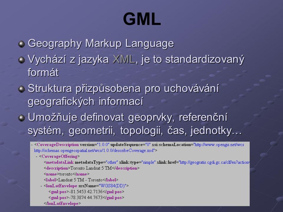 GML Geography Markup Language