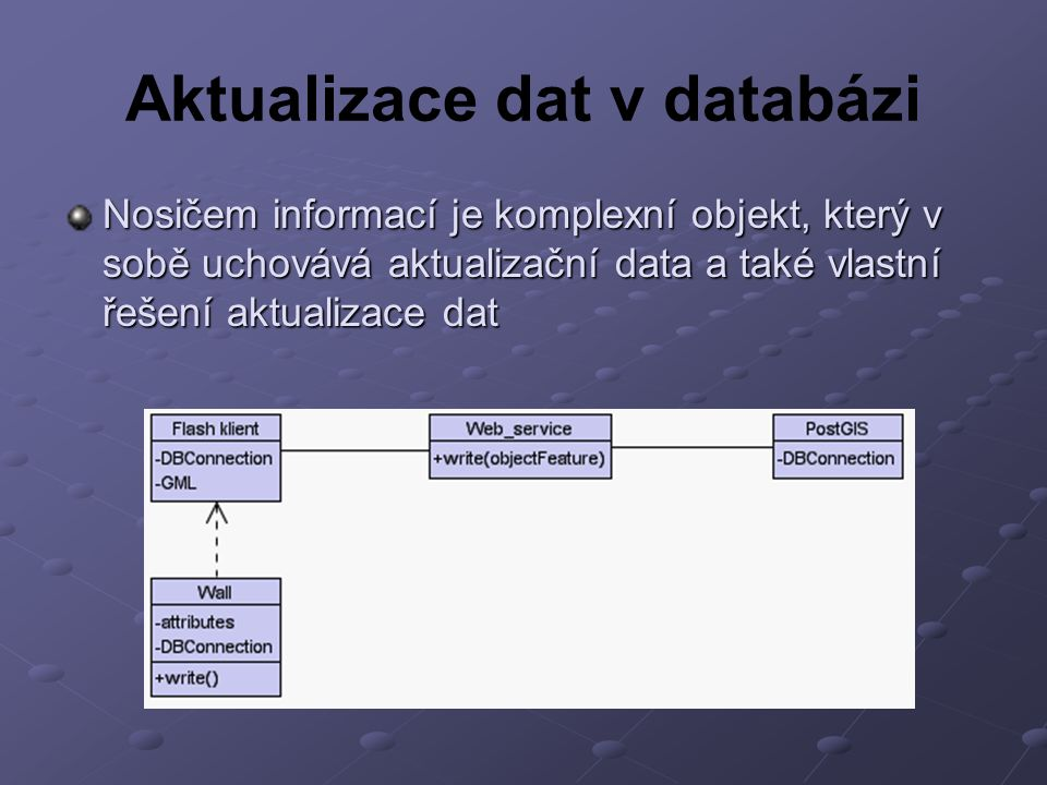 Aktualizace dat v databázi