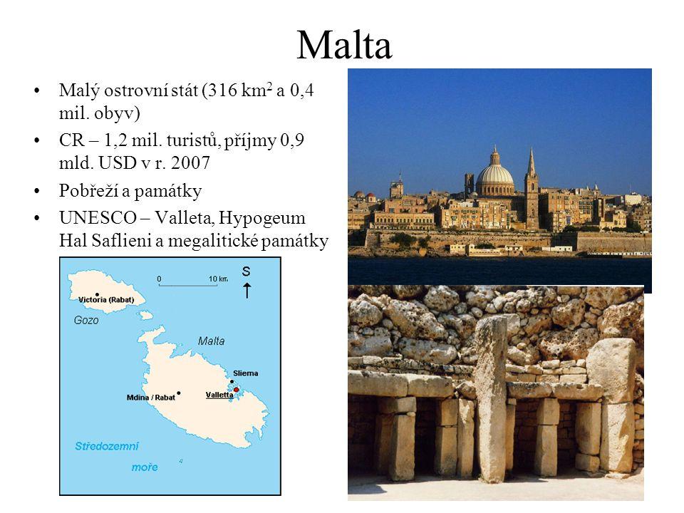 Malta Malý ostrovní stát (316 km2 a 0,4 mil. obyv)