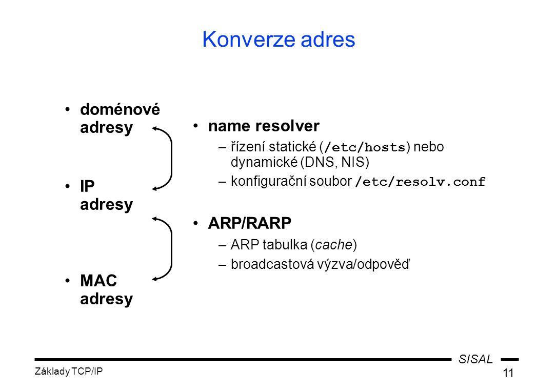 Konverze adres doménové adresy name resolver IP adresy ARP/RARP
