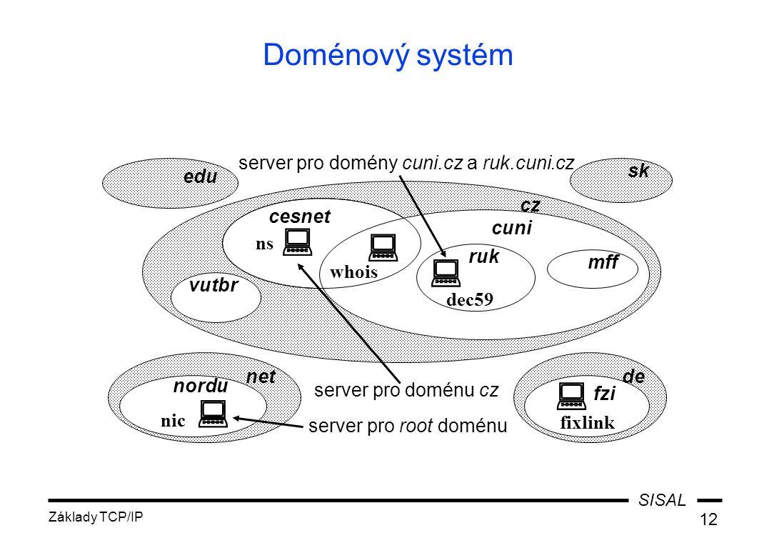      Doménový systém server pro domény cuni.cz a ruk.cuni.cz sk