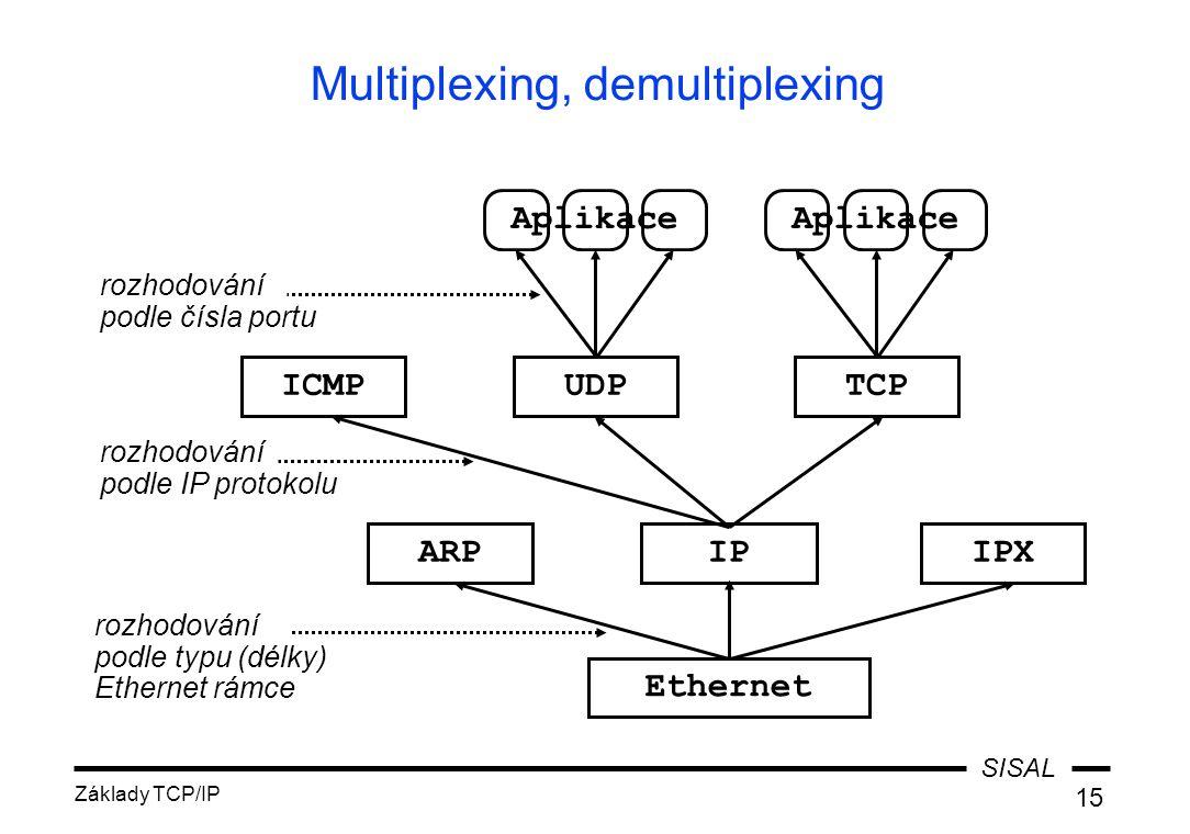 Multiplexing, demultiplexing