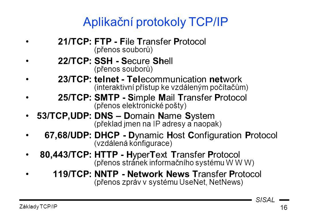 Aplikační protokoly TCP/IP