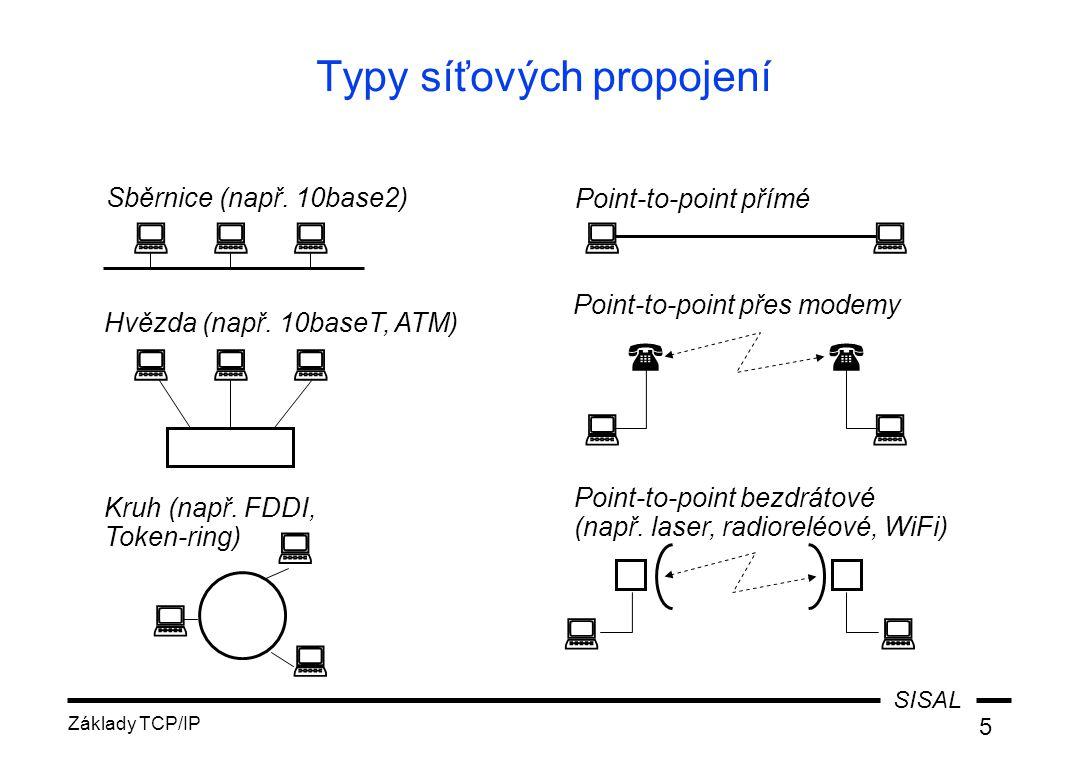 Typy síťových propojení