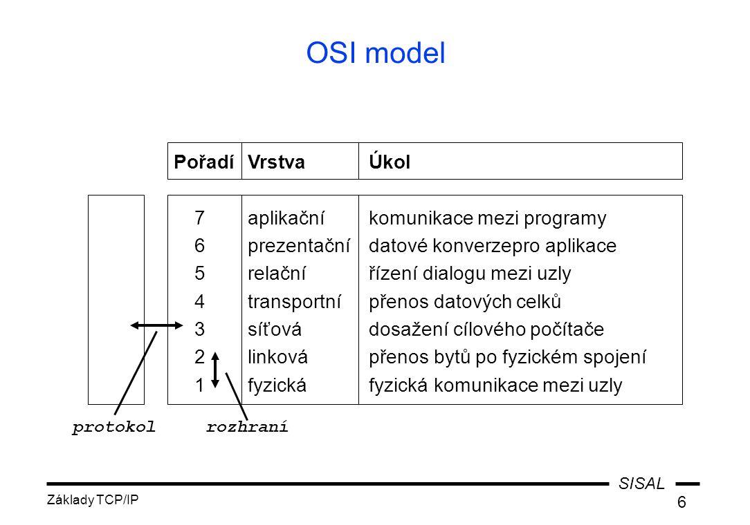 OSI model Pořadí Vrstva Úkol 7 aplikační komunikace mezi programy