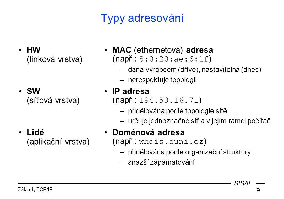 Typy adresování HW (linková vrstva) SW (síťová vrstva)