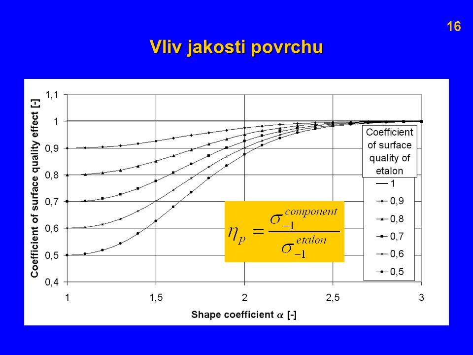 16 Vliv jakosti povrchu